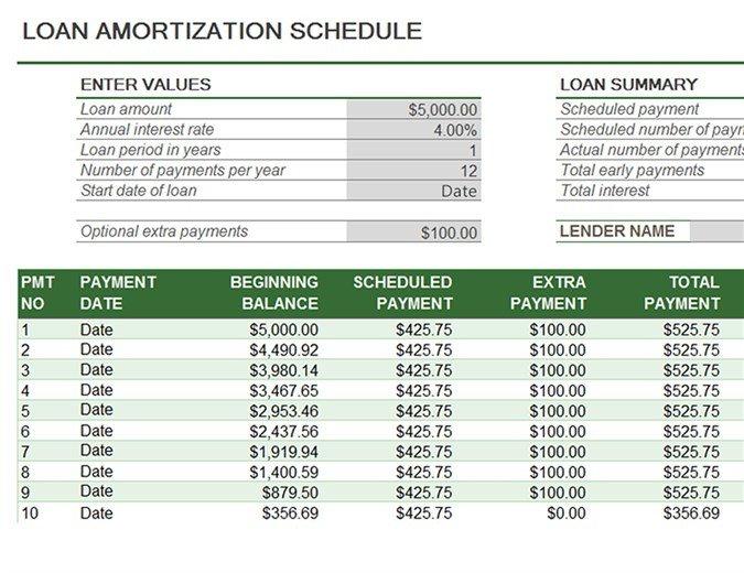 Loan Amortization Template Excel Loan Amortization Schedule