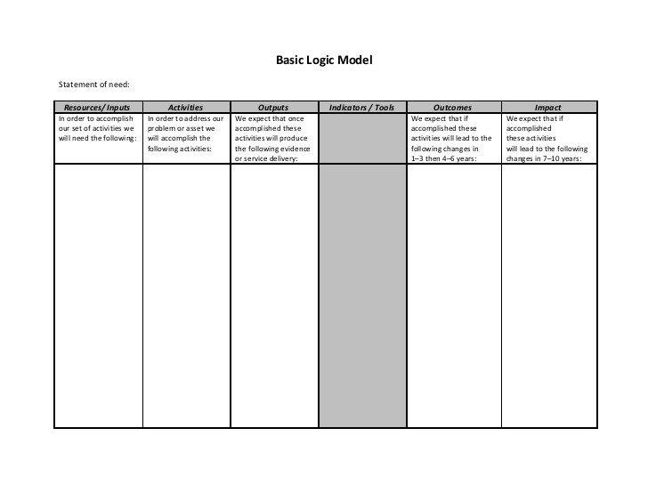 Logic Model Template Powerpoint Blank Logic Model