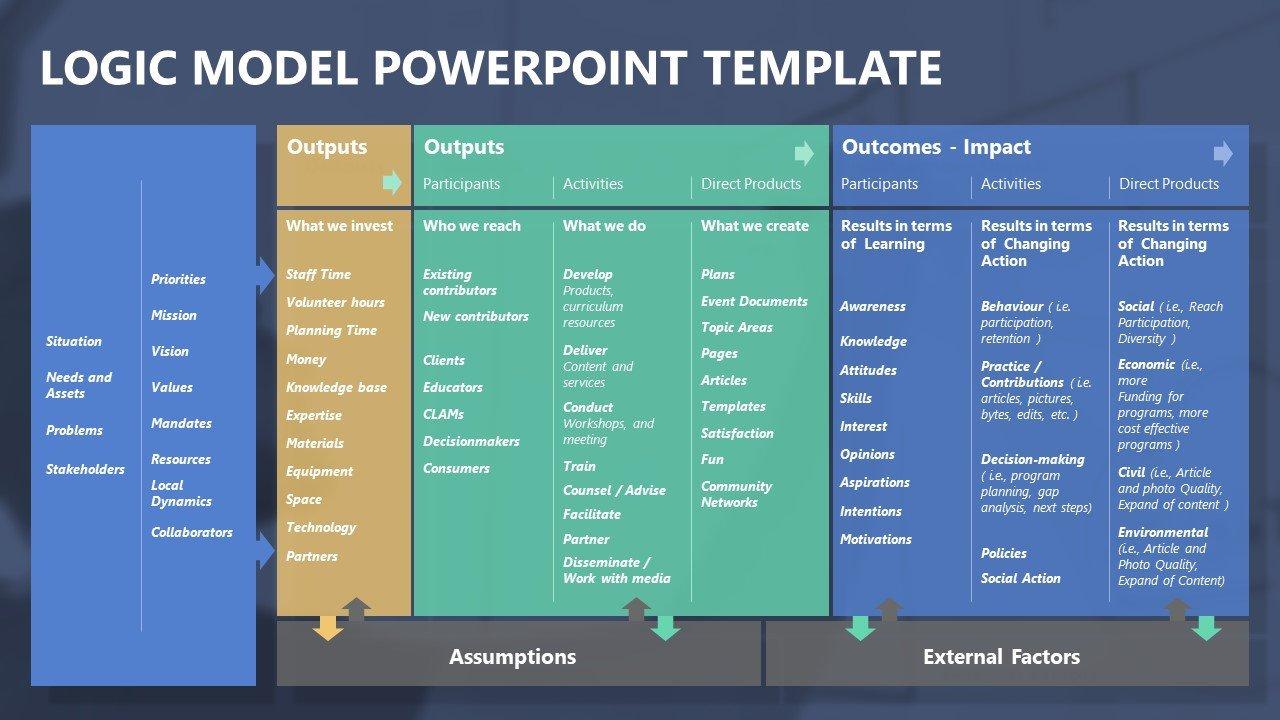 Logic Model Template Powerpoint Logic Model Powerpoint Templates Slidemodel