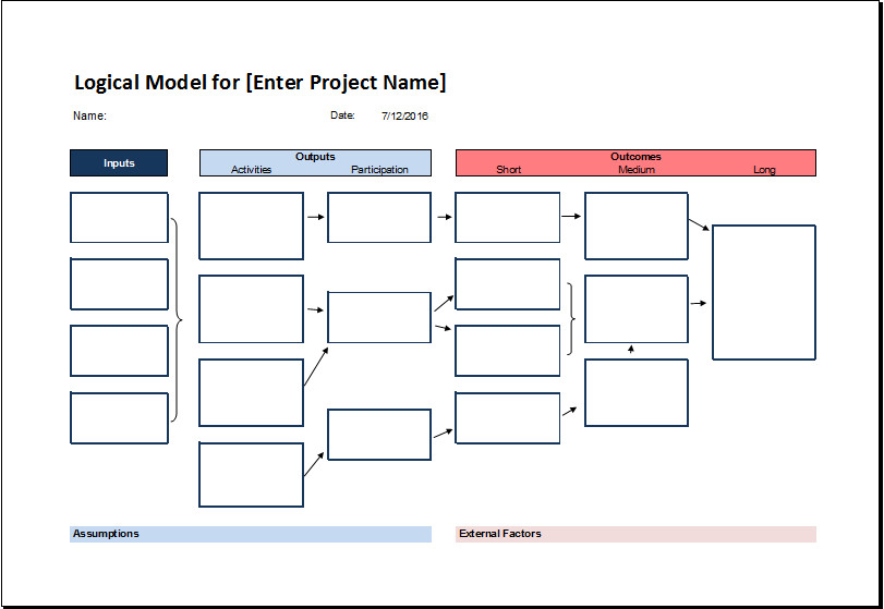Logic Model Template Powerpoint Logical Model Flow Chart Template for Excel