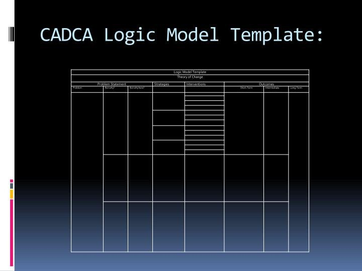 Logic Model Template Powerpoint Ppt Logic Models Powerpoint Presentation Id