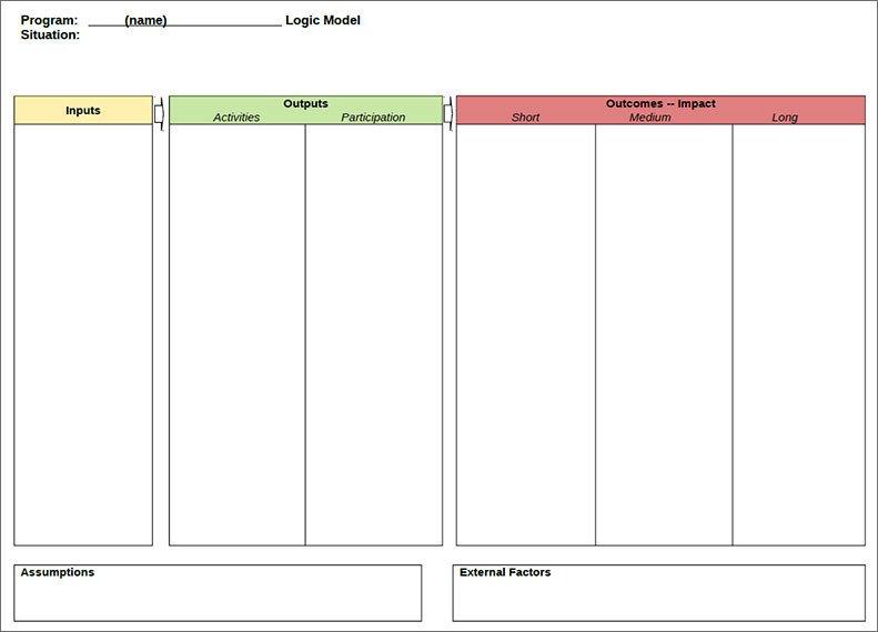 Logic Model Template Word Free 6 Blank Logic Model Template Powerpoint Word