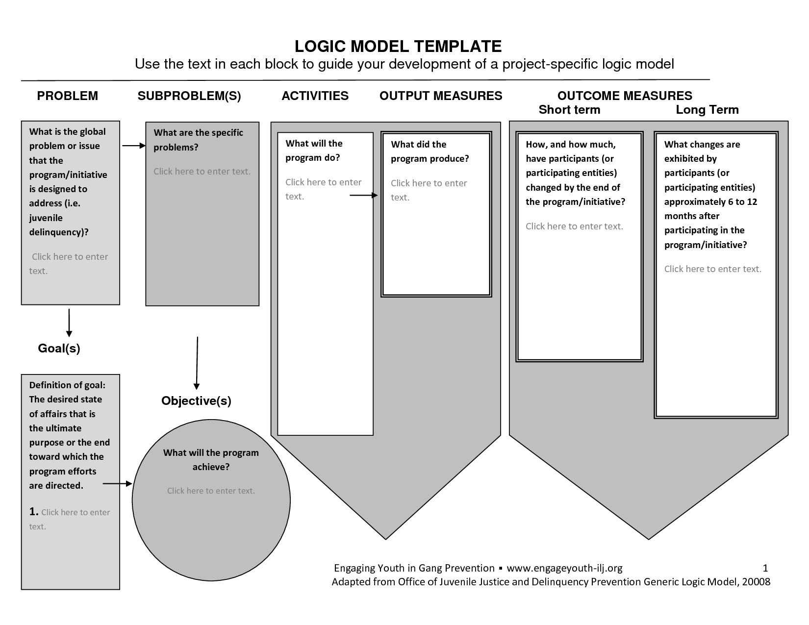 Logic Model Template Word Logic Model Template Qvyitxtu
