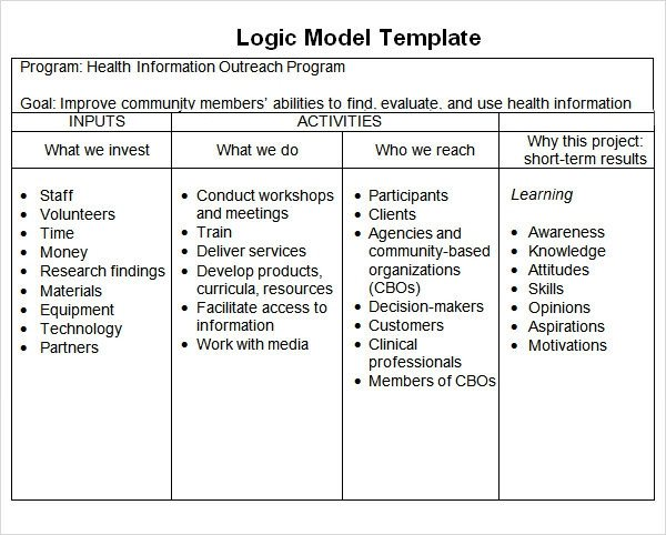 Logic Model Template Word Sample Logic Model 11 Documents In Pdf Word