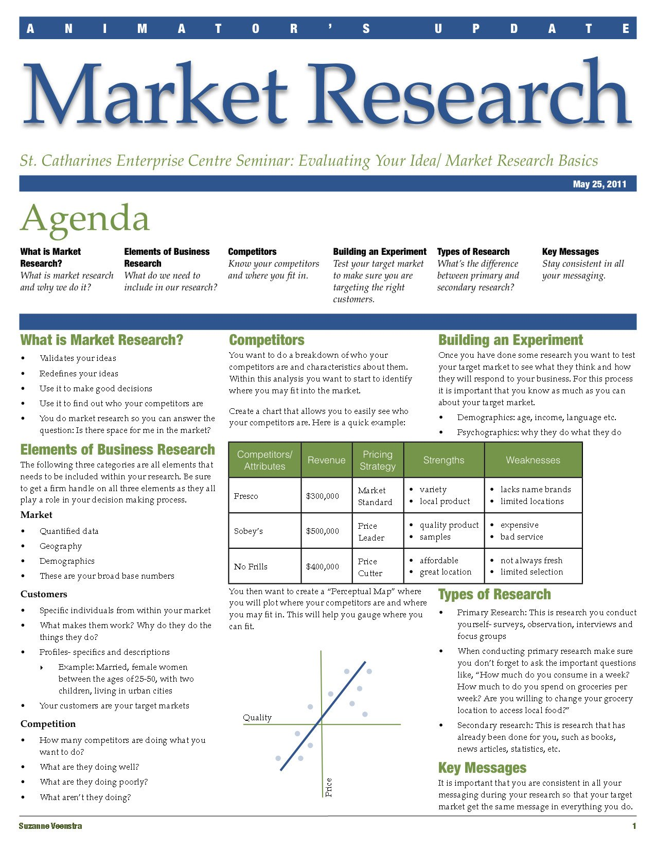 Market Research Report Template Munication tool