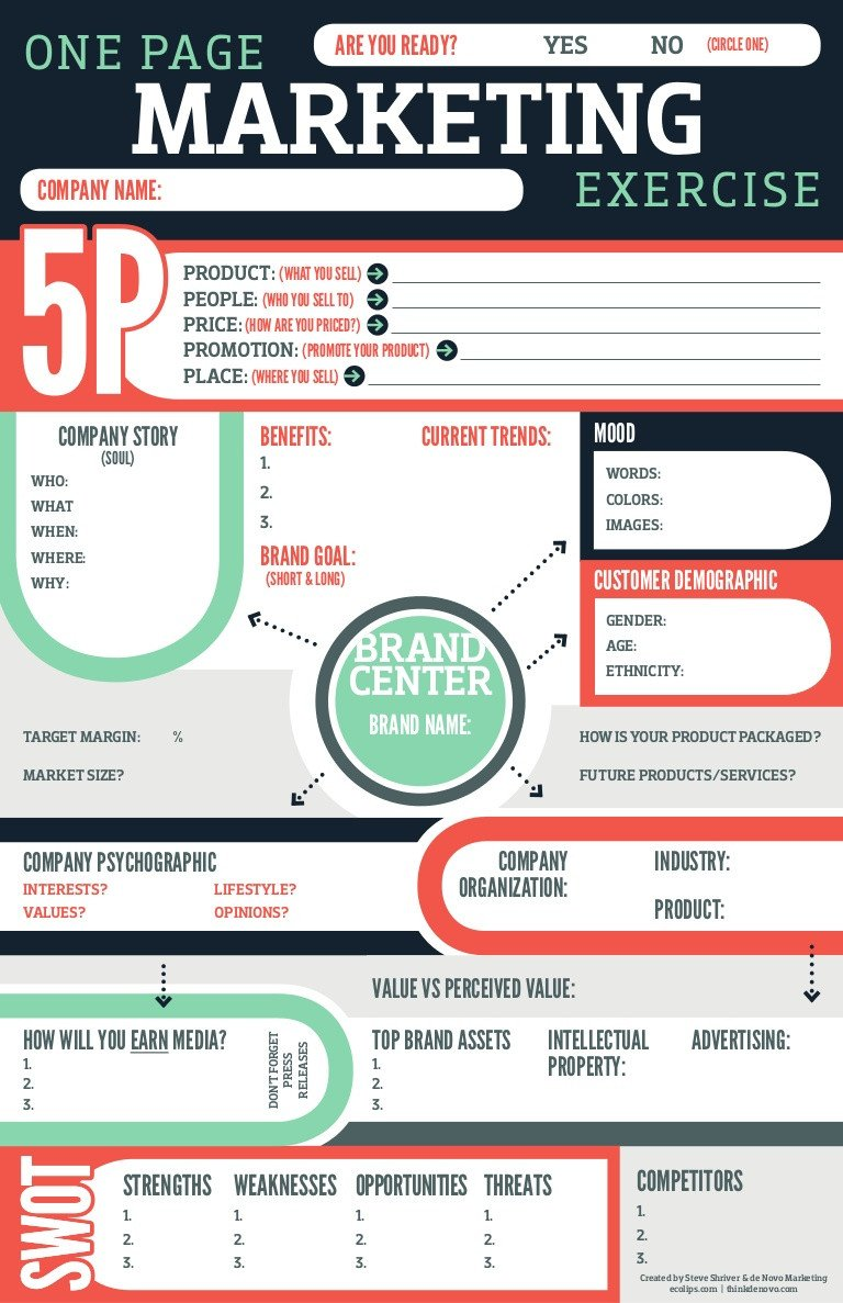 Marketing One Sheet Template Marketing Plan Infographic