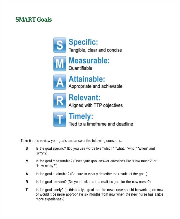 Measurable Nursing Goals Example 11 Smart Goals Examples