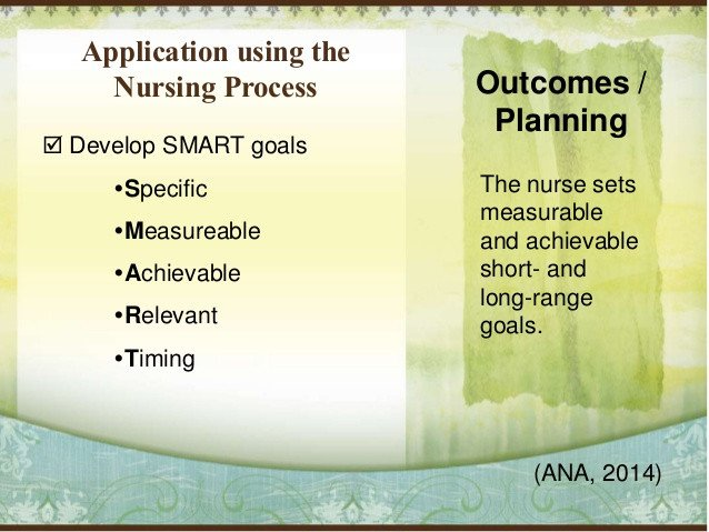 Measurable Nursing Goals Example Chronic Disease Management In the Older Adult