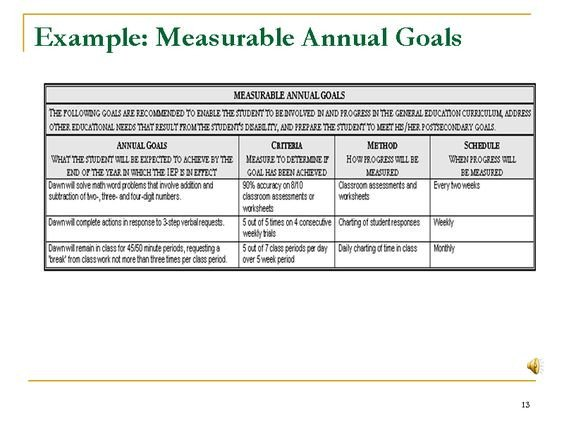 Measurable Nursing Goals Example Example Measurable Annual Goals