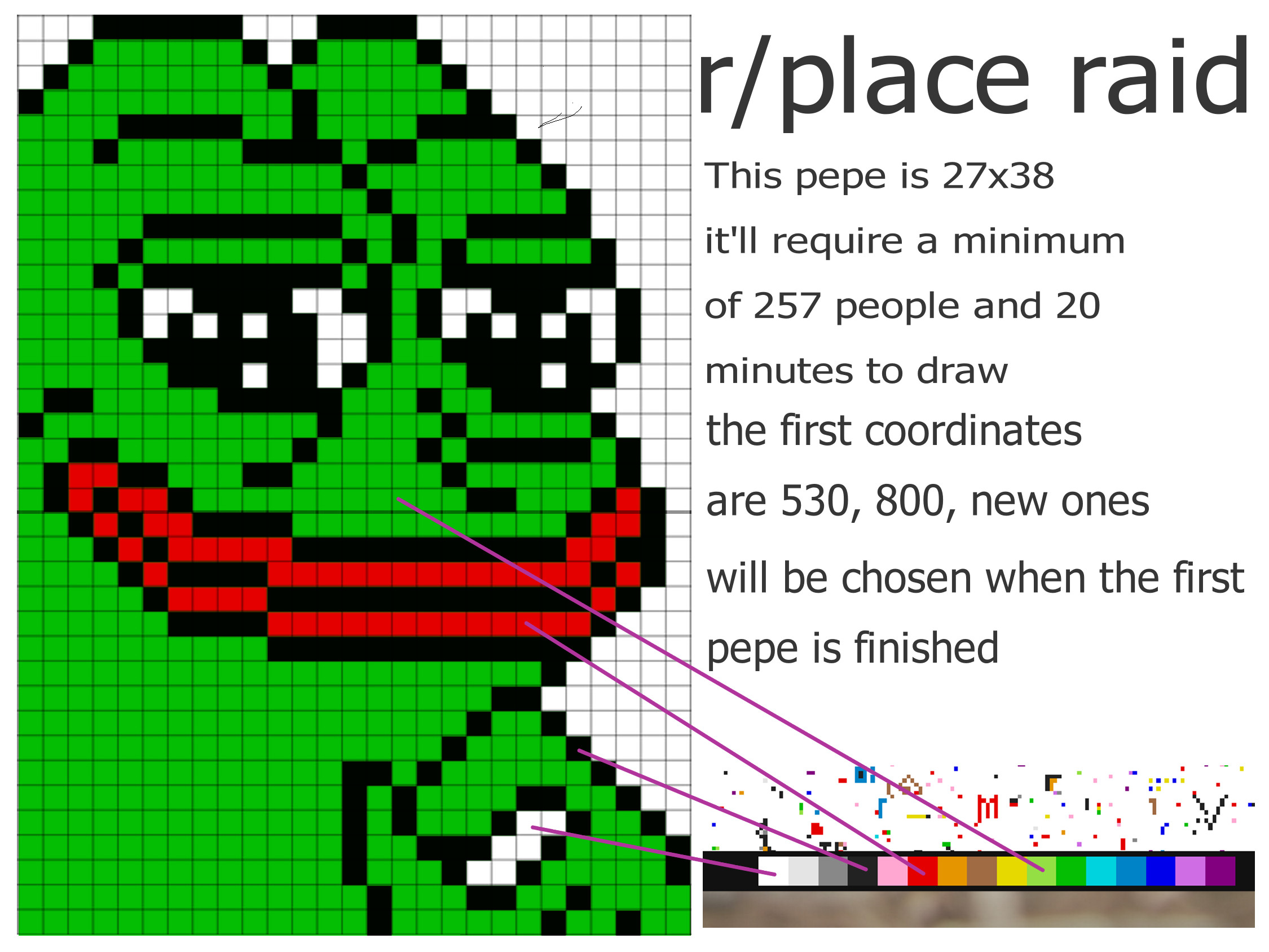 Meme Pixel Art Grid R Place Raid 530 800 Kekistan