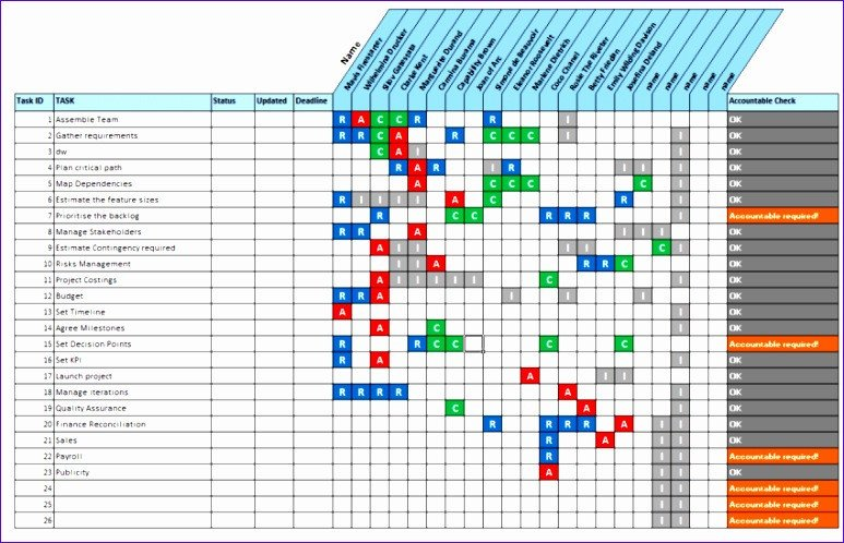 Microsoft Excel Raci Template 14 Excel Raci Template Exceltemplates Exceltemplates