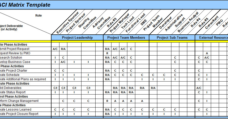 Microsoft Excel Raci Template Excel Spreadsheets Help Raci Matrix Template In Excel
