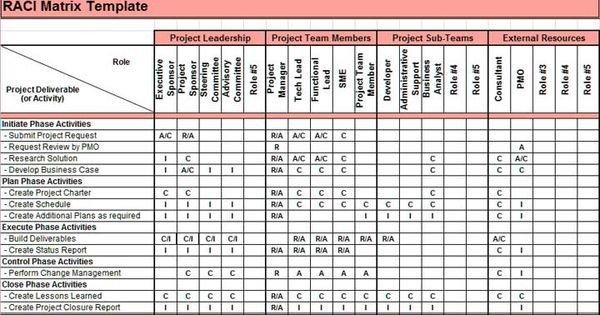 Microsoft Excel Raci Template Itil Raci Matrix – Excel Templates Exceltemp
