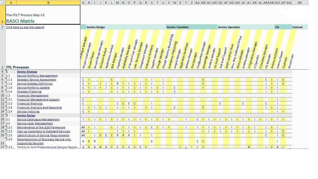 Microsoft Excel Raci Template Raci Matrix Templates Word