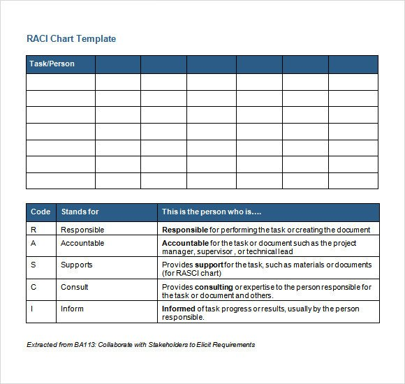 Microsoft Excel Raci Template Sample Raci Chart 6 Free Documents In Pdf Word Excel