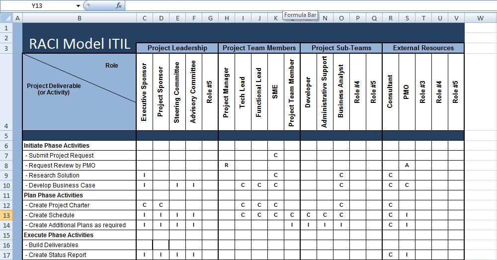 Microsoft Excel Raci Template Xls Raci Model Itil Excel Template Microsoft Excel Templates