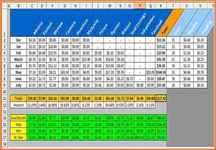 Microsoft Excel Spreadsheet Template Excel Spreadsheet Templates