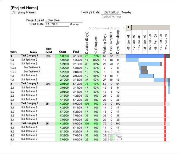 Microsoft Excel Timeline Templates 8 Construction Timeline Templates Doc Pdf Excel