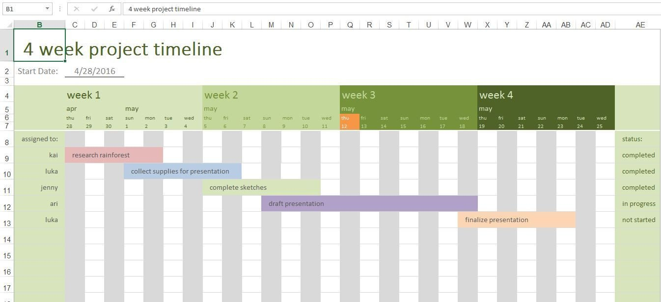 Microsoft Excel Timeline Templates Excel Template