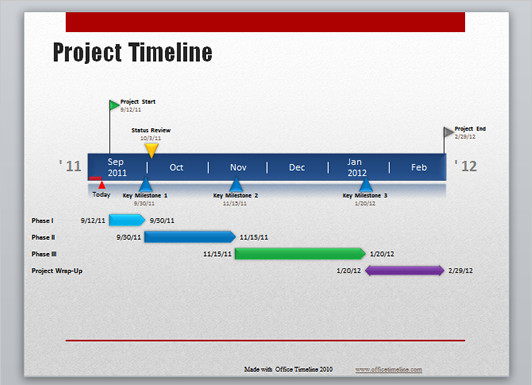 Microsoft Excel Timeline Templates Fice Timeline for Powerpoint