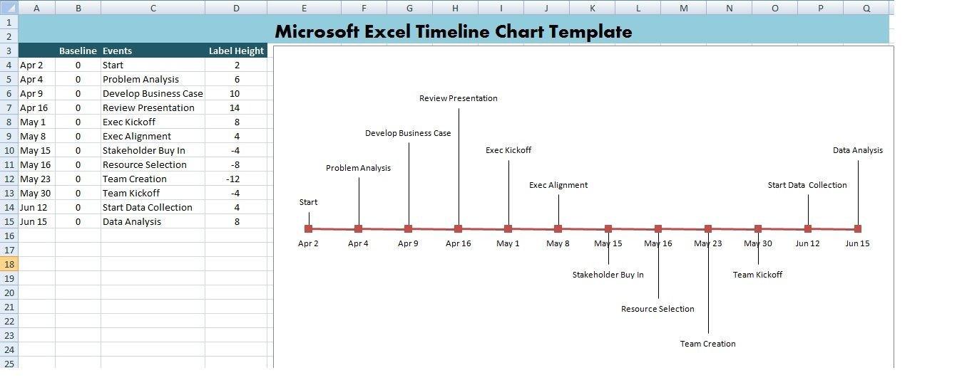 Microsoft Excel Timeline Templates Microsoft Excel Timeline Chart Template Xls