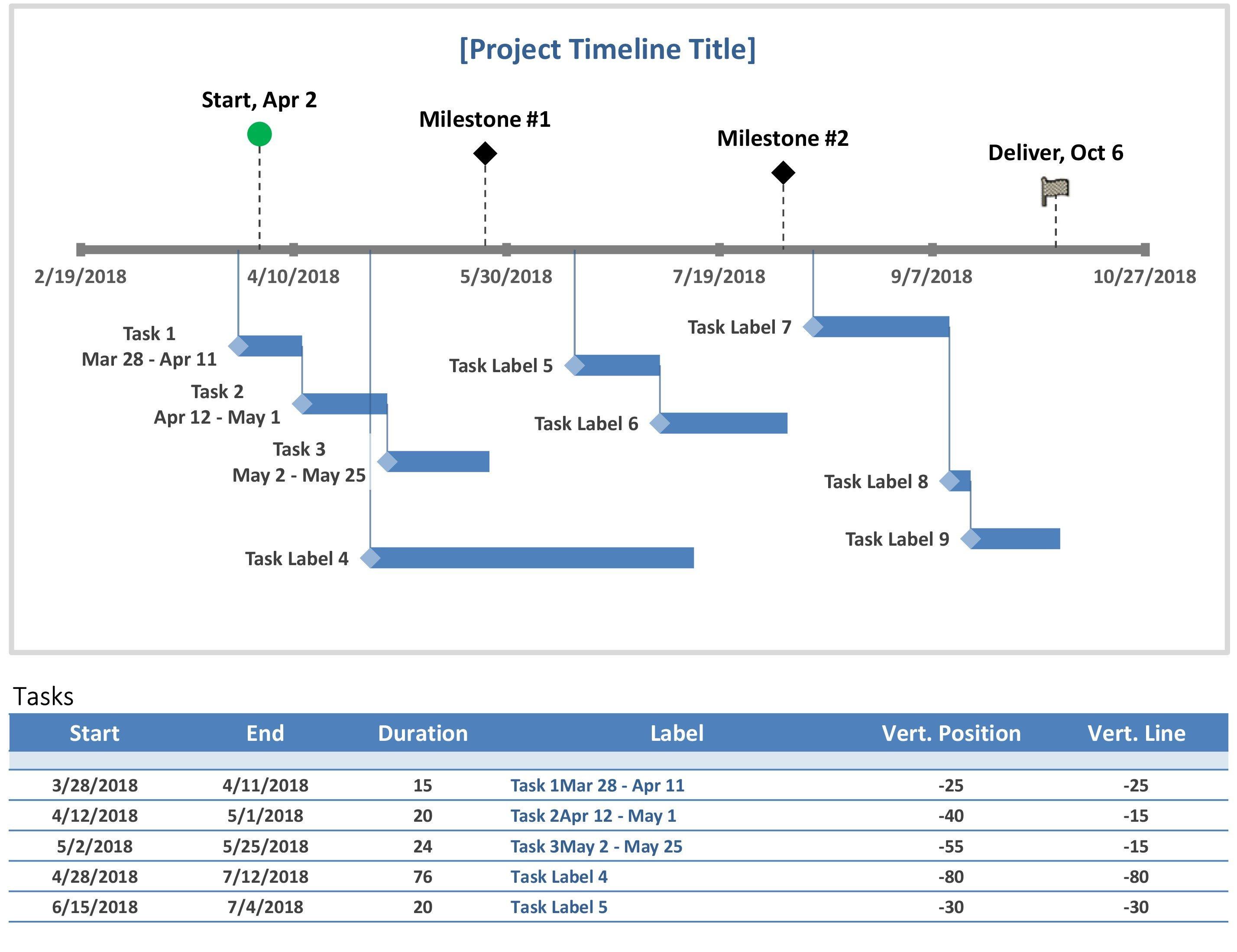Microsoft Excel Timeline Templates Milestone and Task Project Timeline
