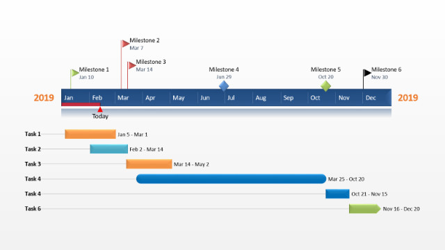 Microsoft Excel Timeline Templates Powerpoint Timeline Free Timeline Templates