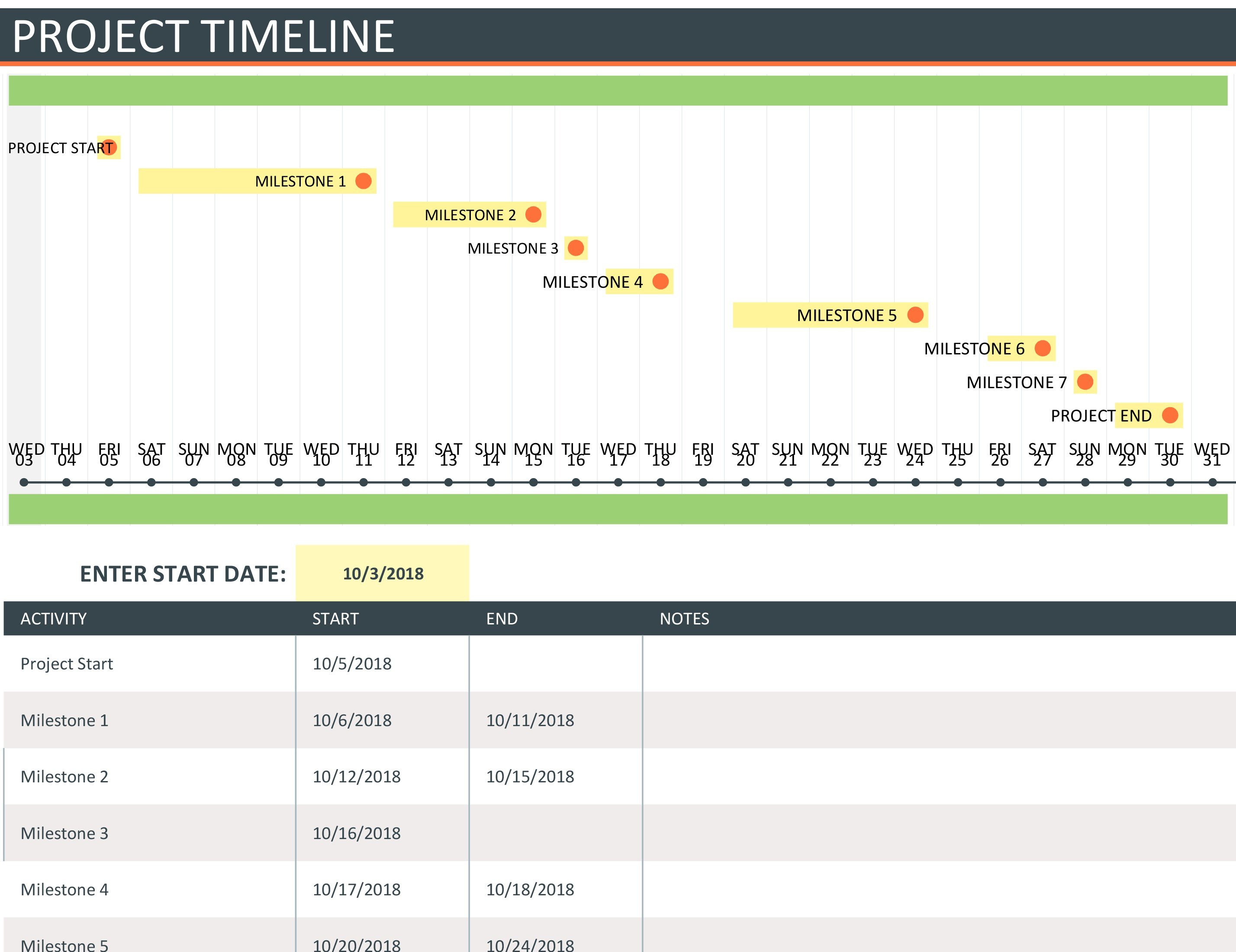 Microsoft Excel Timeline Templates Project Timeline