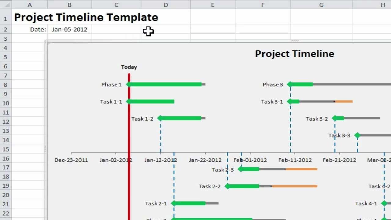 Microsoft Excel Timeline Templates Timeline Template Excel