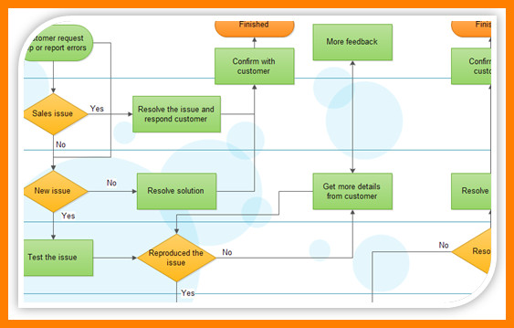 Microsoft Office Flowchart Templates 6 Microsoft Office Flowchart