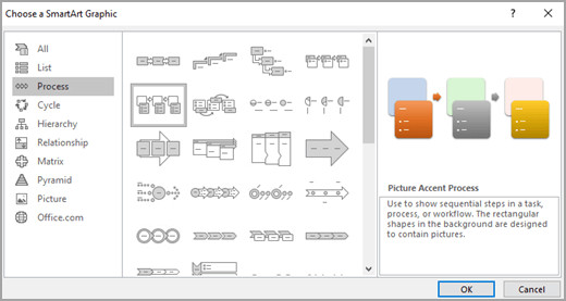 Microsoft Office Flowchart Templates Create A Flow Chart with Smartart Fice Support