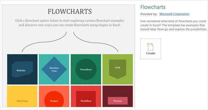 Microsoft Office Flowchart Templates Handy Flowchart Templates for Microsoft Fice