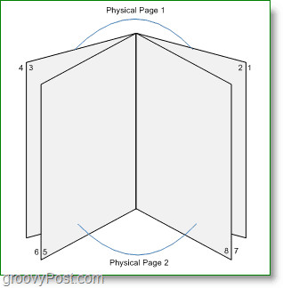 Microsoft Word Book Templates How to Create Booklets Using Microsoft Word 2010