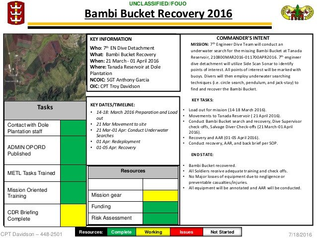 Military Conops Template Bambi Bucket Conop