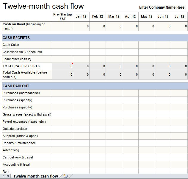 Monthly Cash Flow Template 12 Month Cash Flow Statement Template