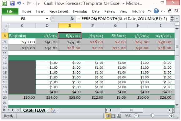 Monthly Cash Flow Template Cash Flow forecast Template for Excel