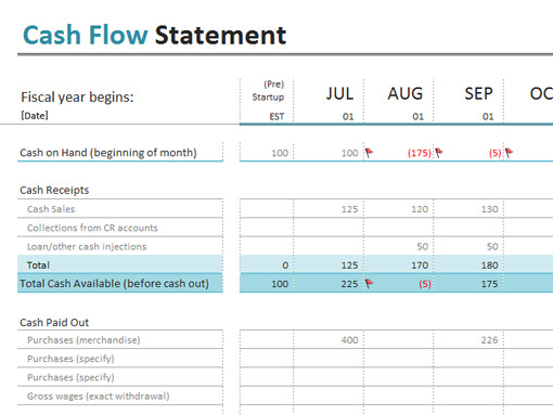 Monthly Cash Flow Template Cash Flow Statement Fice Templates