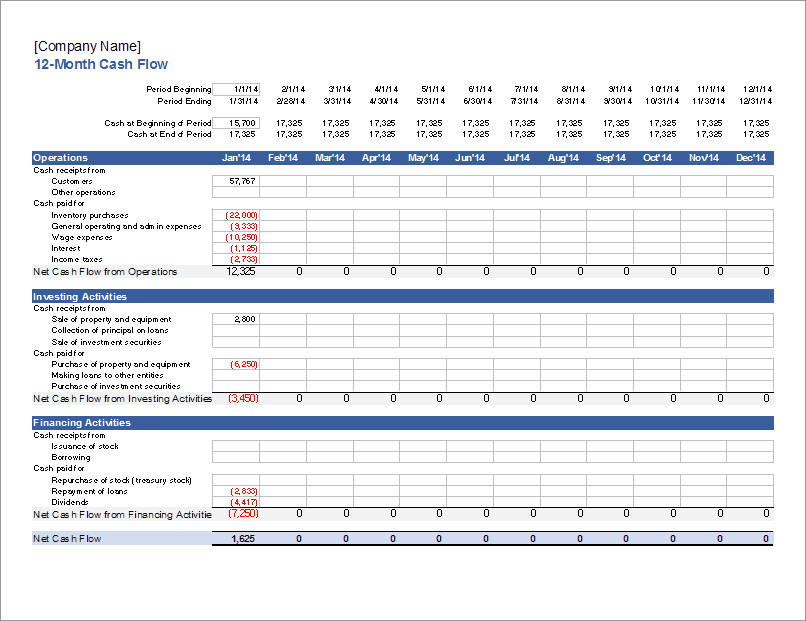 Monthly Cash Flow Template Cash Flow Statement Template for Excel Statement Of Cash
