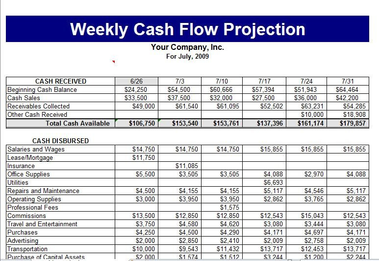 Monthly Cash Flow Template Cash Flow Template