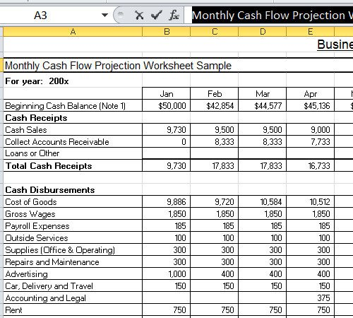 Monthly Cash Flow Template Monthly Cash Flow forecast Spreadsheet