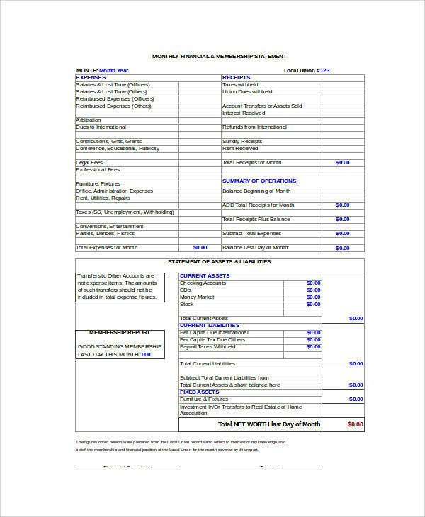 Monthly Financial Report Template 34 Sample Reports In Excel