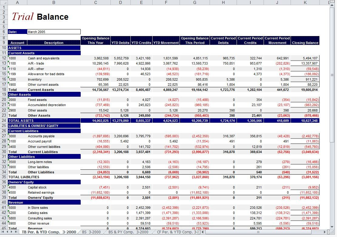 Monthly Financial Report Template Financial Report