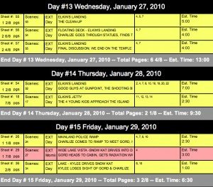 Movie Magic Scheduling Template Movie Magic Scheduling Tips Howtofilmschool