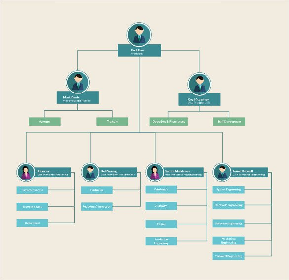 Ms Word Flow Chart Template 40 Flow Chart Templates Free Sample Example format