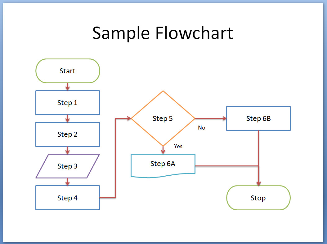 Ms Word Flow Chart Template Flow Chart Template Word