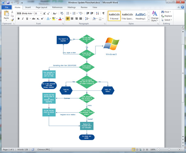 Ms Word Flow Chart Template which Ms Fice Version is the Best to Create A Flowchart