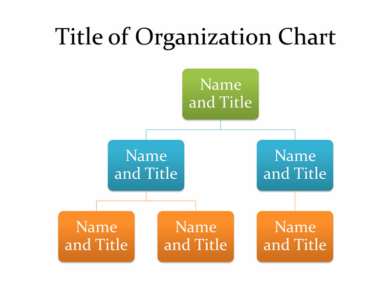 Ms Word org Chart Templates Download organizational Chart Template Word for Microsoft