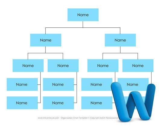 Ms Word org Chart Templates Free Business organizational Chart Templates for Word and