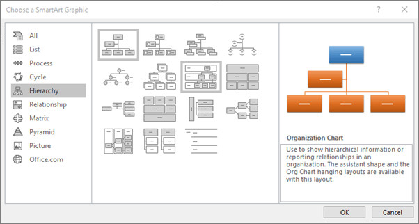 Ms Word org Chart Templates How to Make A Business organizational Chart In 3 Steps