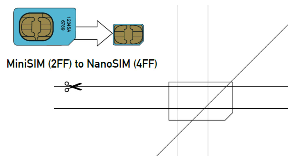 Nano Sim Template 8 5x 11 26 Of Nano Sim Template Pdf 8 5x11